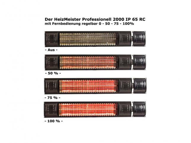 HeizMeister Professionell 2000 IP 65 RC - 2 kW